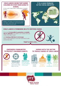Infographic Child Labor (portrait)